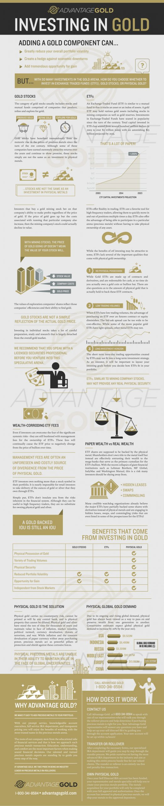 precious metals ira infographic